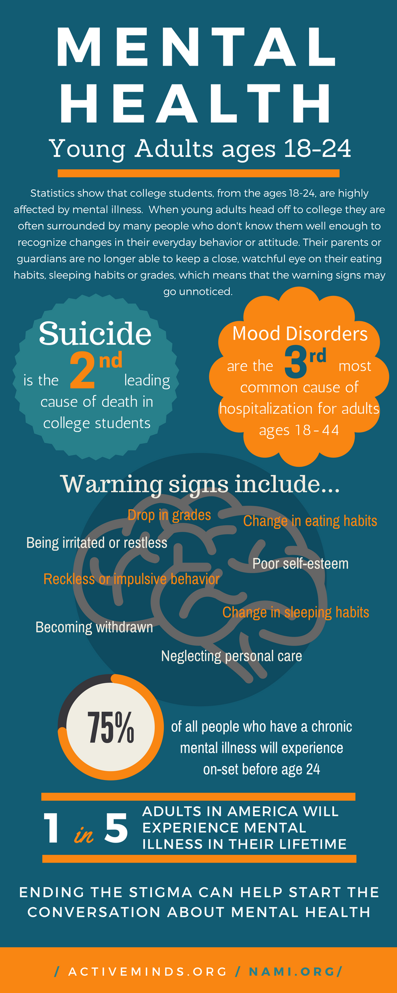 Mental Health Stigmas In College Students Solutions To Unite